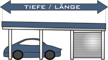 Carport-Masse-Tiefe